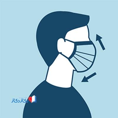 استفاده از ماسک تنفسی پارچهای